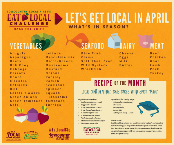 Lets_get_local_April