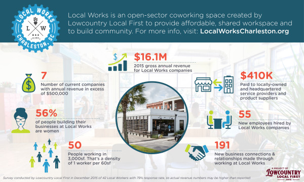 LocalWorks_Infographic_2016_high_res (2)